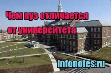 картинка Чем вуз отличается от университета