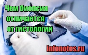 изображение Чем биопсия отличается от гистологии